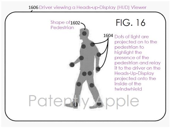 前瞻技术,自动驾驶,苹果泰坦项目,苹果专利照明和图像投影系统,自动驾驶,激光雷达